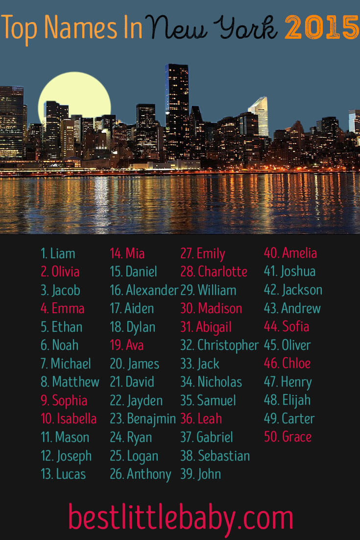 Top New York Baby Names 2015